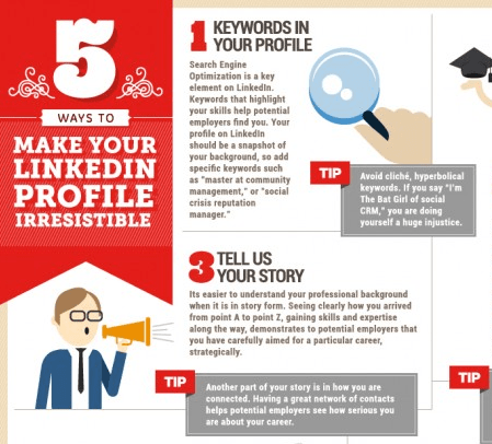 guide to new linkedin profiles