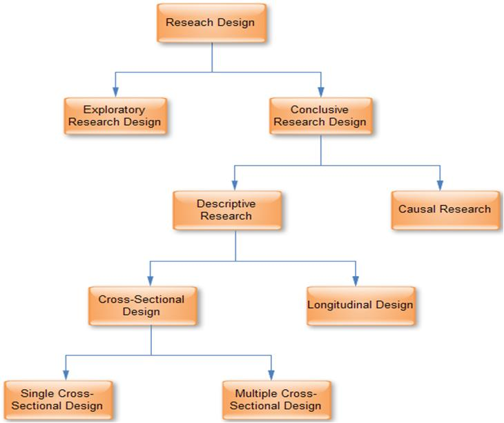 understading research a consumers guide